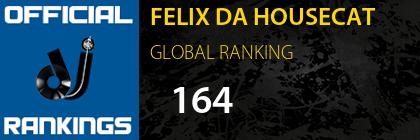 FELIX DA HOUSECAT GLOBAL RANKING