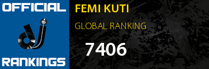 FEMI KUTI GLOBAL RANKING