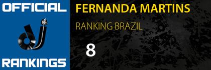 FERNANDA MARTINS RANKING BRAZIL
