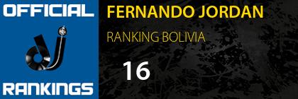 FERNANDO JORDAN RANKING BOLIVIA