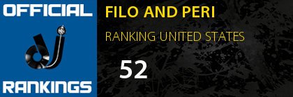 FILO AND PERI RANKING UNITED STATES