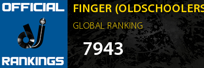 FINGER (OLDSCHOOLERS CREW) GLOBAL RANKING