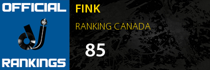 FINK RANKING CANADA