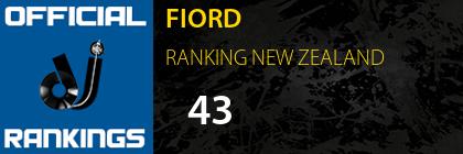 FIORD RANKING NEW ZEALAND