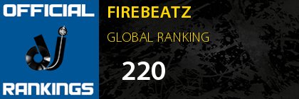 FIREBEATZ GLOBAL RANKING