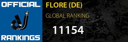 FLORE (DE) GLOBAL RANKING
