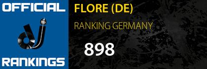 FLORE (DE) RANKING GERMANY