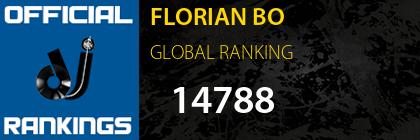 FLORIAN BO GLOBAL RANKING