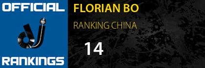 FLORIAN BO RANKING CHINA