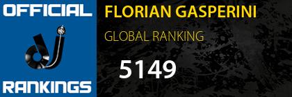 FLORIAN GASPERINI GLOBAL RANKING