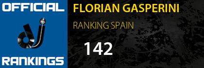 FLORIAN GASPERINI RANKING SPAIN