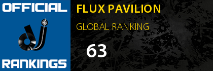 FLUX PAVILION GLOBAL RANKING