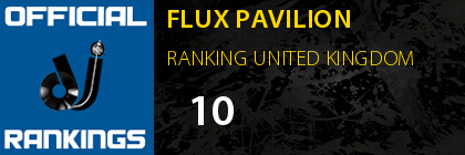 FLUX PAVILION RANKING UNITED KINGDOM