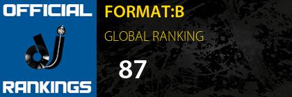 FORMAT:B GLOBAL RANKING