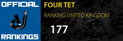 FOUR TET RANKING UNITED KINGDOM
