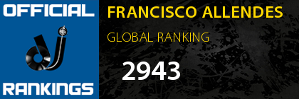 FRANCISCO ALLENDES GLOBAL RANKING