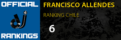 FRANCISCO ALLENDES RANKING CHILE