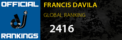 FRANCIS DAVILA GLOBAL RANKING