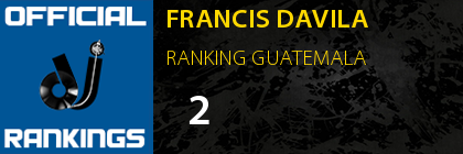 FRANCIS DAVILA RANKING GUATEMALA
