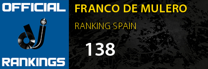 FRANCO DE MULERO RANKING SPAIN