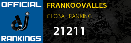 FRANKOOVALLES GLOBAL RANKING