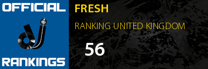 FRESH RANKING UNITED KINGDOM