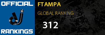 FTAMPA GLOBAL RANKING