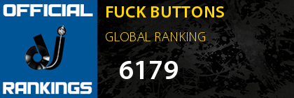 FUCK BUTTONS GLOBAL RANKING