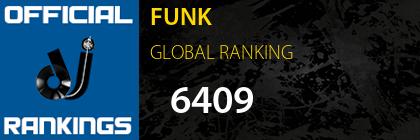 FUNK GLOBAL RANKING