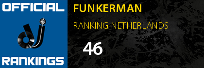 FUNKERMAN RANKING NETHERLANDS