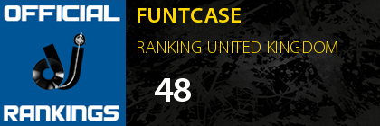 FUNTCASE RANKING UNITED KINGDOM