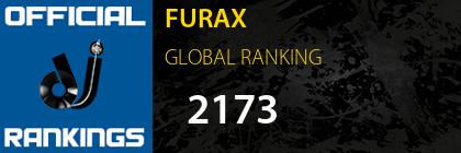 FURAX GLOBAL RANKING