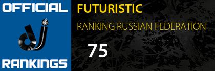 FUTURISTIC RANKING RUSSIAN FEDERATION