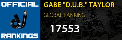"GABE ""D.U.B."" TAYLOR GLOBAL RANKING"
