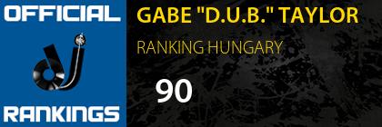 "GABE ""D.U.B."" TAYLOR RANKING HUNGARY"