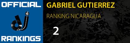 GABRIEL GUTIERREZ RANKING NICARAGUA