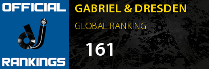 GABRIEL & DRESDEN GLOBAL RANKING