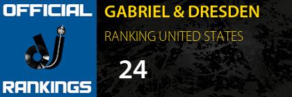 GABRIEL & DRESDEN RANKING UNITED STATES