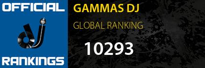 GAMMAS DJ GLOBAL RANKING