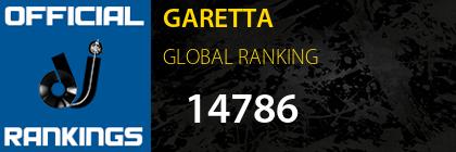 GARETTA GLOBAL RANKING