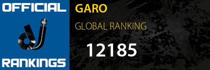 GARO GLOBAL RANKING