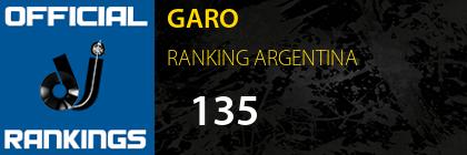 GARO RANKING ARGENTINA