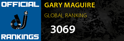 GARY MAGUIRE GLOBAL RANKING
