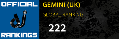 GEMINI (UK) GLOBAL RANKING