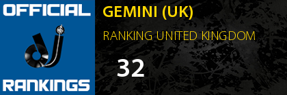 GEMINI (UK) RANKING UNITED KINGDOM