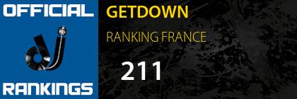 GETDOWN RANKING FRANCE