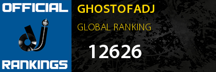 GHOSTOFADJ GLOBAL RANKING