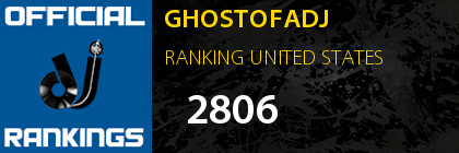 GHOSTOFADJ RANKING UNITED STATES