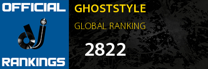GHOSTSTYLE GLOBAL RANKING