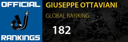 GIUSEPPE OTTAVIANI GLOBAL RANKING